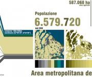 presentazione uso del suolo