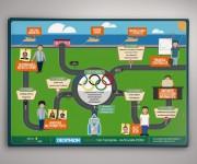 Infografica per Decathlon