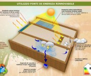 ill-01_fonti-energia-rinnovabile