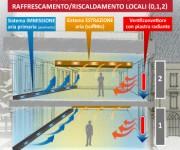 ill-16-ventilazione-interna-e-cdz