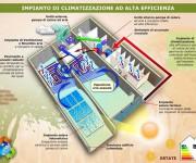 ill-04_impianto-di-climatizzazione