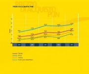acea-bilancio-2008-rel-gest-0_pagina_23