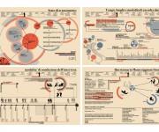 infografica stato avanzamento tesi dottorato