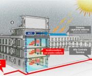 ill-02-interazione-solare-e-geotermico