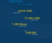 acea-bilancio-2008-rel-gest-0_pagina_02