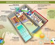 ill-03_impianto-di-climatizzazione