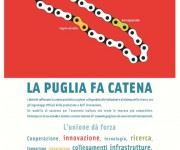 Campagna Regione Puglia per le imprese