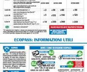 Comune di Milano Ecopass