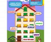 Volantino per pubblicità nuovo ufficio amministrazione condominiale 02