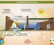 ill-06_illuminazione-naturale