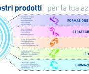 informa-multimedia-brochure_pagina_02