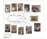 Chiesa di San Nicola in Calascio (AQ) - tavola del degrado altari
