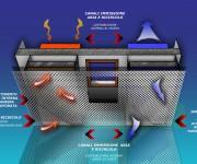 illustrazione progetto impiantistico