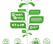 Locandina Workshop centro Minganti - Green Army