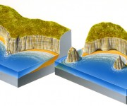 RCS erosione costiera
