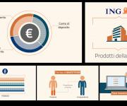 ING Direct - Come far fruttare i tuoi risparmi