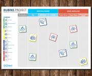 Rubins-Project2