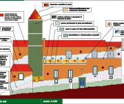 Chiesa di S.Nicola in Ofena (AQ) - tavola degli interventi di progetto