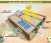 ill-02_illuminazione-e-ventilazione-naturale