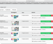 Schermata Pannello di controllo Landing Pages Manager